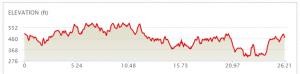 Elevation Chart_Chartlottesville Marathon