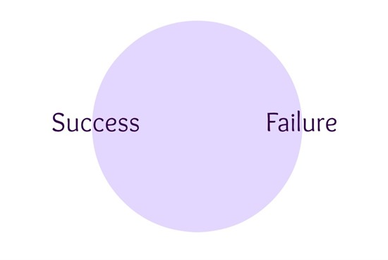 """the success and failure of firms Key reasons why small businesses fail commissioned by iib-business support americas  resources and understand their influence on the factors of failure from a firm level the  preventing failure - promoting success,"""" lewis a paul, jr, the wichita state."""