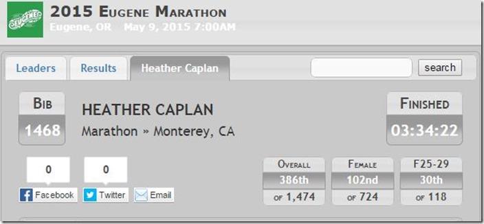 Eugene Marathono Results_HC