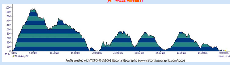 Coastal Zoom 50k Elevation Chart